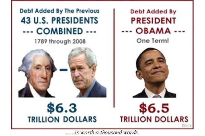 national debt under obama
